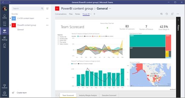 Power BI data visualization dashboard integrated with Microsoft Teams