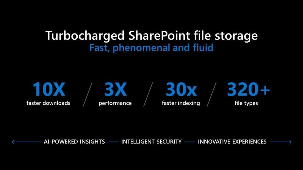 SharePoint: performance improvements in SharePoint 2019
